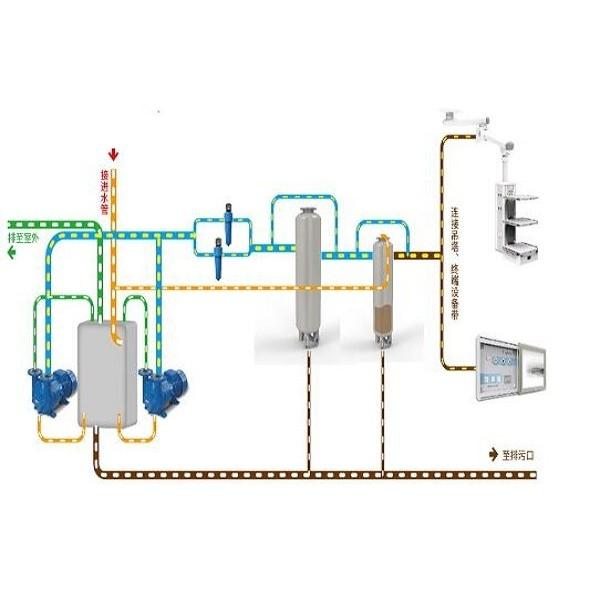 盘点麻醉或呼服废气排版系统的要求