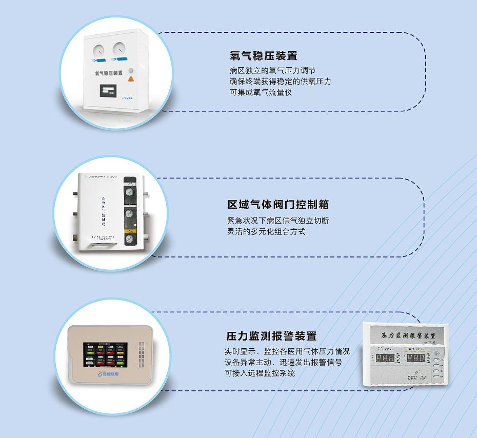 压力控制及监测装置