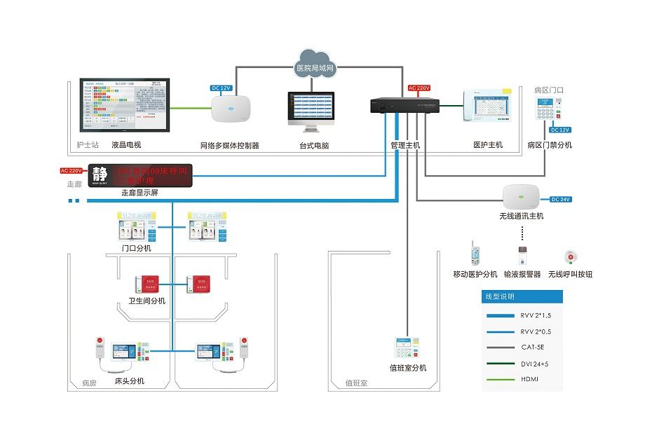 997C系统图【正式】